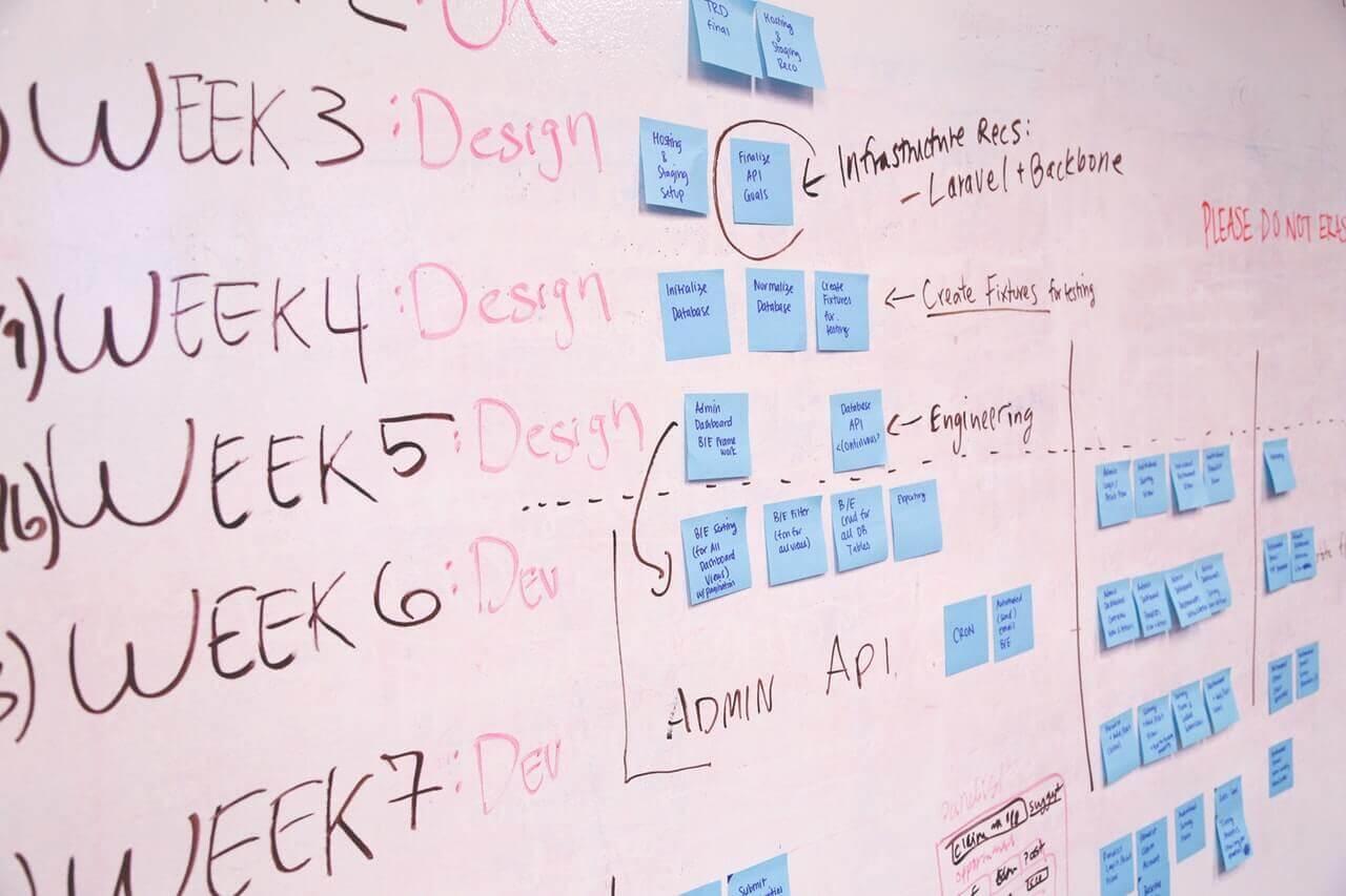 Whiteboard featuring list of development tasks